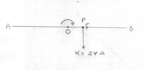 gyro1.jpg