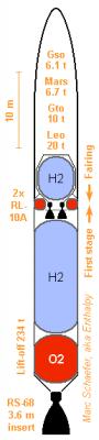 RS68RL10.png