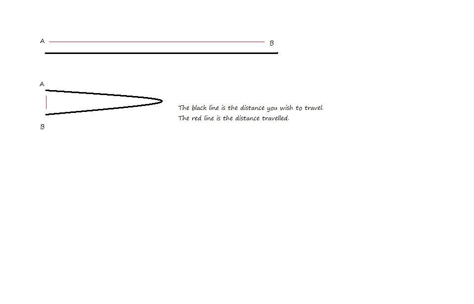 Bend space.jpg