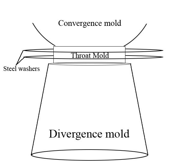Nozzle Mold.jpg