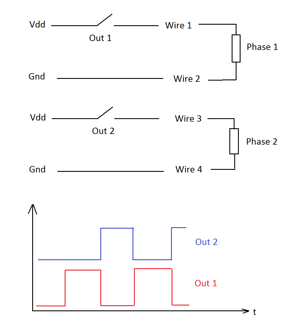 4 Wire Stepper Motor Control Ladder Logic Engineering Science To The Right Is A Equivalent Above Stage Diagram Post 85772 0 67242200 1429808521 Thumb