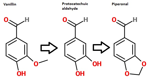 Vanillin to Piperonal - Organic Chemistry - Science Forums