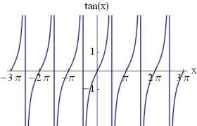 tangent.jpeg.e5235746159f7f7c7f275174ca7fe777.jpeg