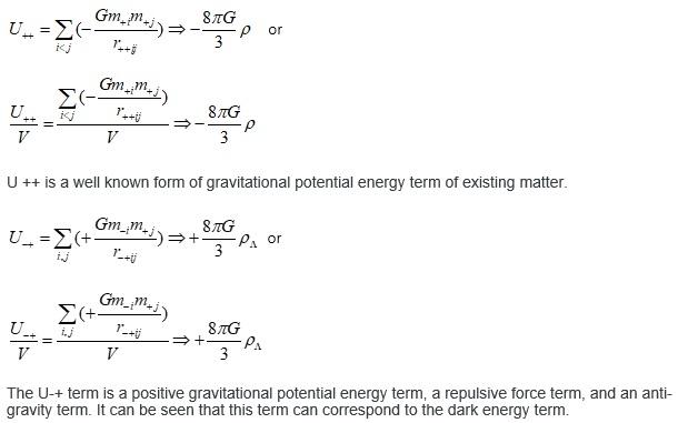 5b2d51004e68a_fig-3-2-gravitationalpotentialenergyofthematterdarkenergy.jpg.e952cb5a9fb6a0cf8954a27fc5ad05e5.jpg