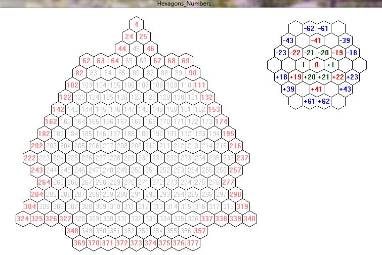 5b7ebf6964749_HexagonsNumbering.PNG.8ac5011d91349891ef4b24827c80b4b9.PNG