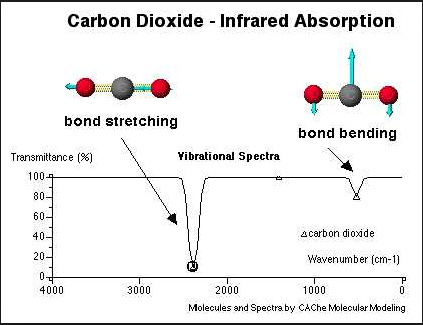 IRabsorption1.PNG.8d1abbcc8d0b130f2eef00b1db96e3b4.PNG