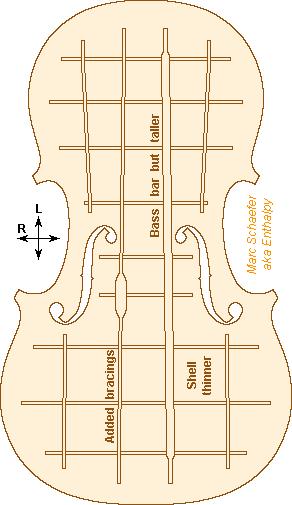 ViolinBracings.png.606ca7d7a2d0234330d80f92a72d98b7.png