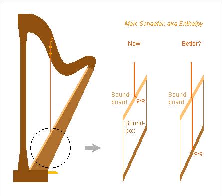 HarpFloatSoundboard.png.80077a5bac5ff03bb7f1444632e60a2f.png