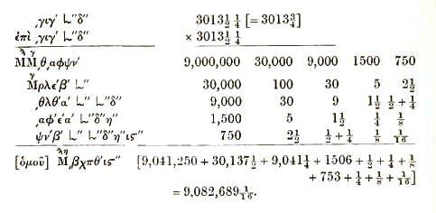 Multiplication_Eutocius.jpg.84bcf734bc0bede87926285ab2b0be46.jpg