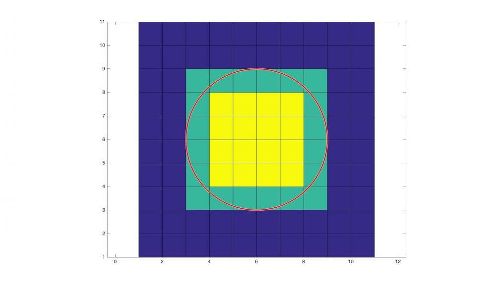 CircleOnSq.thumb.jpg.369cfc836cba4a8dc9d690fc43307806.jpg