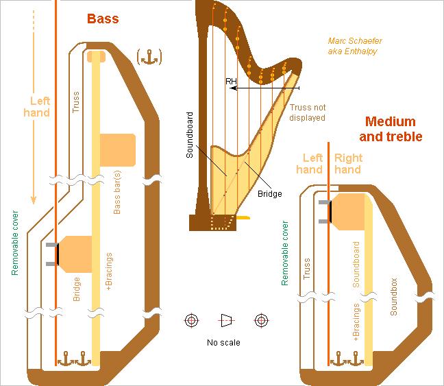 HarpSoundboardUnstressed.png.1ec775ad9e11a72ce2c2c820111d56e4.png
