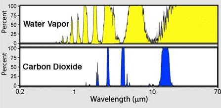 atmospheric-absorption2.jpg