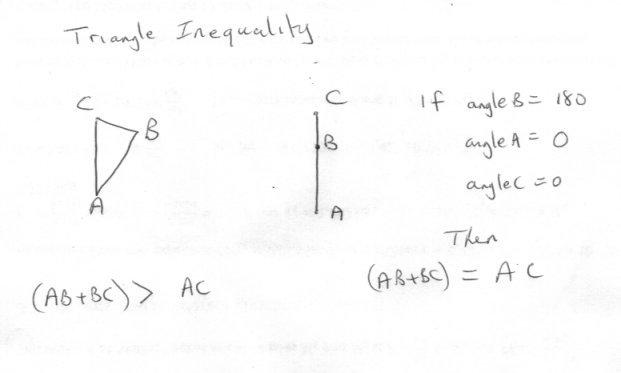 triangleinequ1.jpg.ab81bae1f17965749c43dc0a15a9442d.jpg