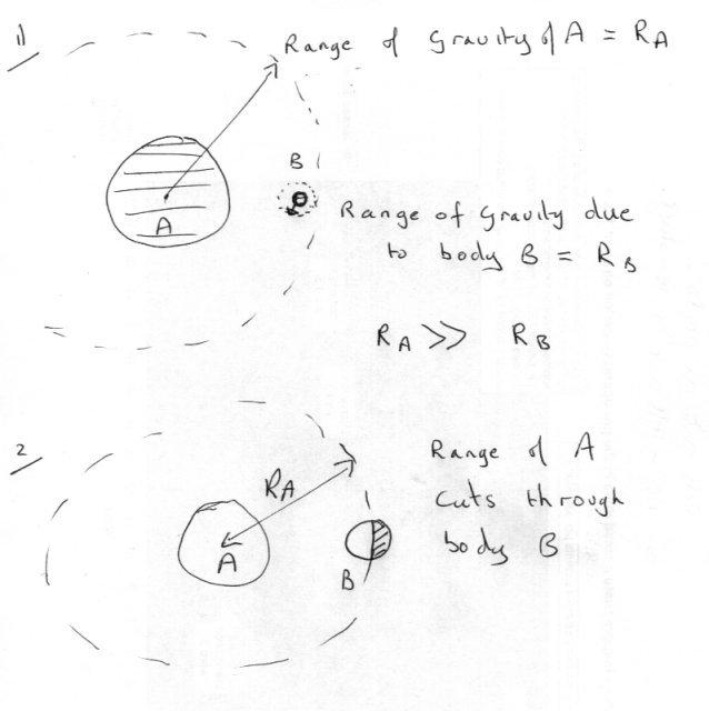 gravrange1.jpg.f1c1f6af36023eb7d352ed7c007e4848.jpg