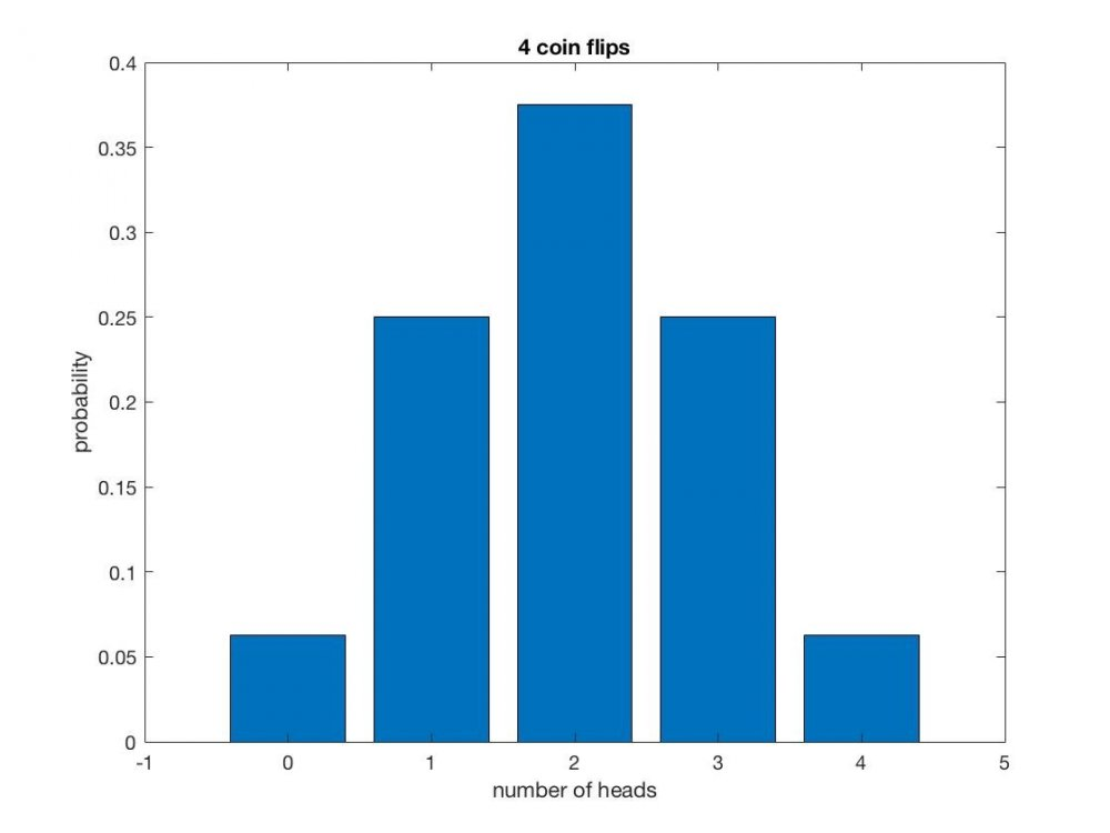 BinomialPMF4.jpg