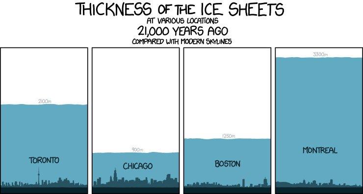 Ice sheets 2.jpg