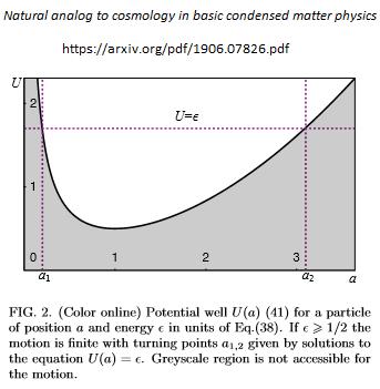 154479979_cosmologyinbasiccondensedmatterphysics.PNG.f9ab1cb9366f5b7215108dcd1a9a9c6e.PNG