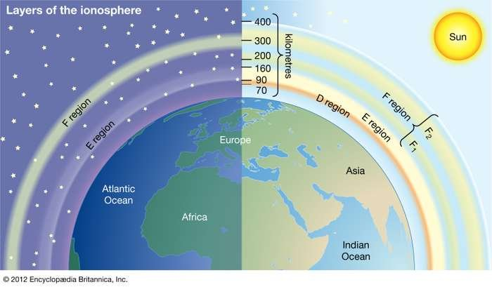 differences-layers-ionosphere-Earth.jpg