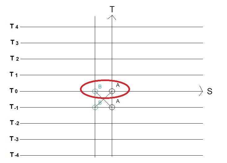 time-AB0-crossx2.jpg.36e80a7f66f7e54842d60bd2dd37c946.jpg