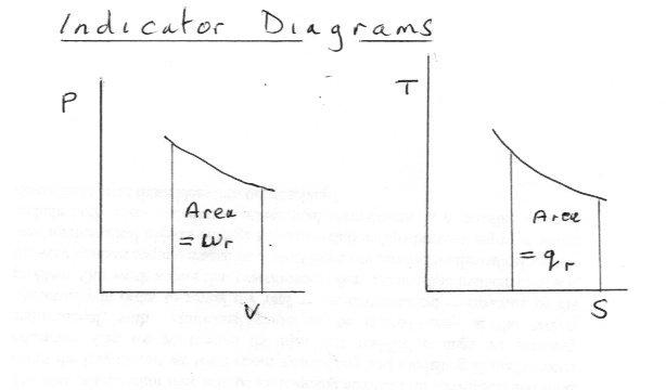 indicator1.jpg.7adf546eb1272a09efb183844df11a75.jpg