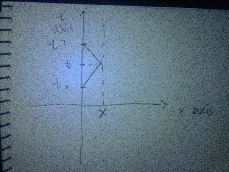 time_based_coordinates.jpg.0be7eebaea841a83e9d971cb02107fa1.jpg