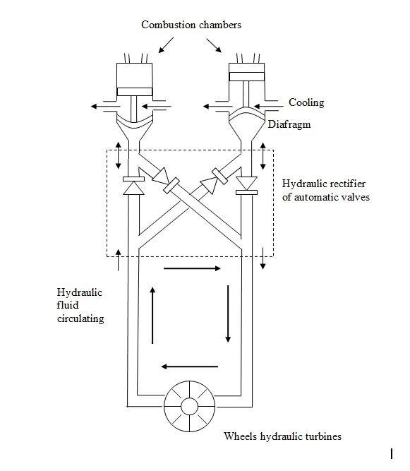 Fully Hydraulic Motor Diagram.JPG