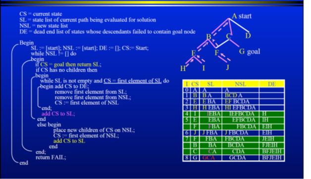 Q2 ExampleBT.png