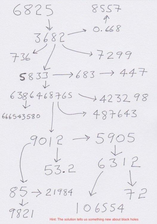 599091524_blackholepuzzle.thumb.jpeg.51d8d072ffc2a0e1815e8afd68eef980.jpeg