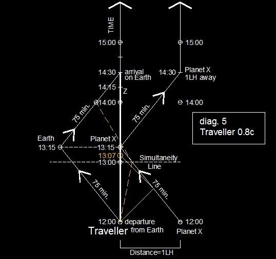 diag5.JPG.b6c2d36bfc6d7cc0171ddfd2af163560.JPG