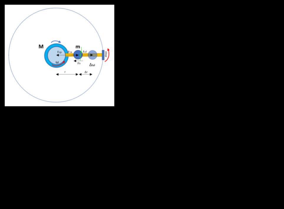 rotation.png.b0cc9e990ffe50b125e60cd111f955f7.png