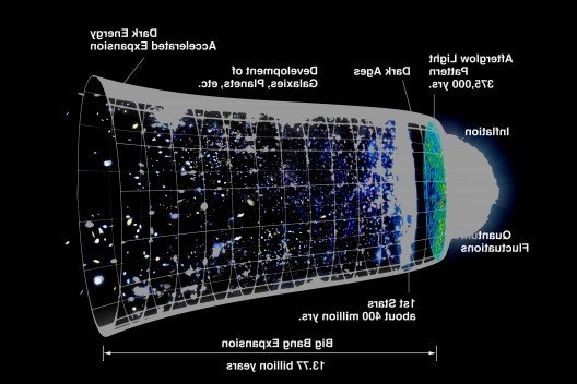 Expansion-of-the-Universe.jpg