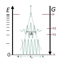 oscillator-radiatif-wave-2.png.fee058bbf968553423650fd81c616e4c.png
