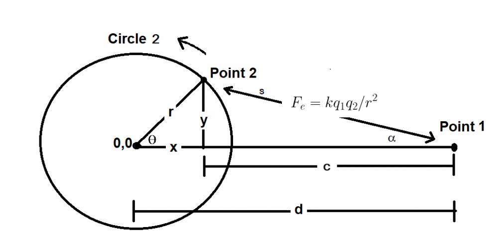 CircleToCircle_Nice_20210211_Colombic.thumb.png.95b05e0c5c0925d1d4e2c17ace46bd5c.png