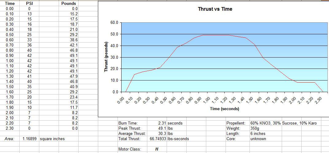 thrust_profile_1.jpg